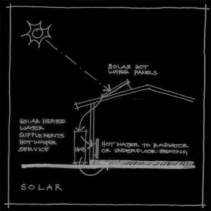 ESD_SOLAR
