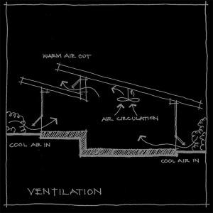 ESD_VENTALTION